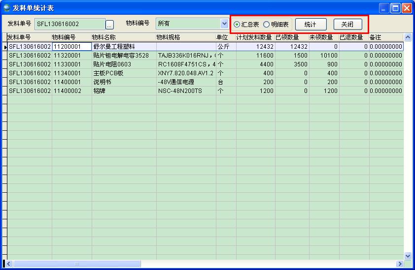 发料单统计表